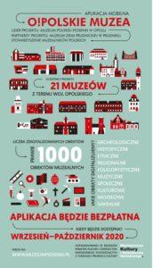 Plakat informujący o aplikacji mobilnej O!POLSKIE MUZEA.
